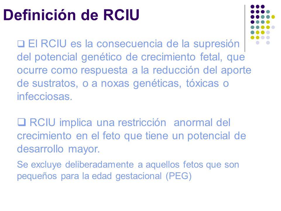 Definición de RCIUEl RCIU es la consecuencia de la supresión.