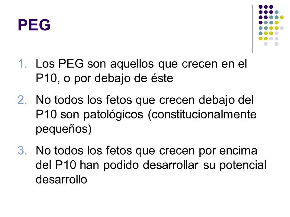 PEG Los PEG son aquellos que crecen en el P10, o por debajo de éste