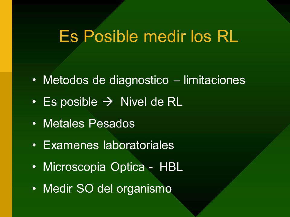 Es Posible medir los RL Metodos de diagnostico – limitaciones