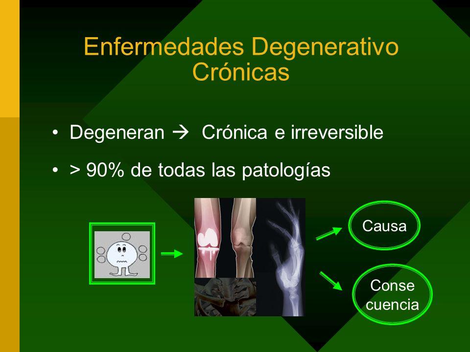 Enfermedades Degenerativo Crónicas