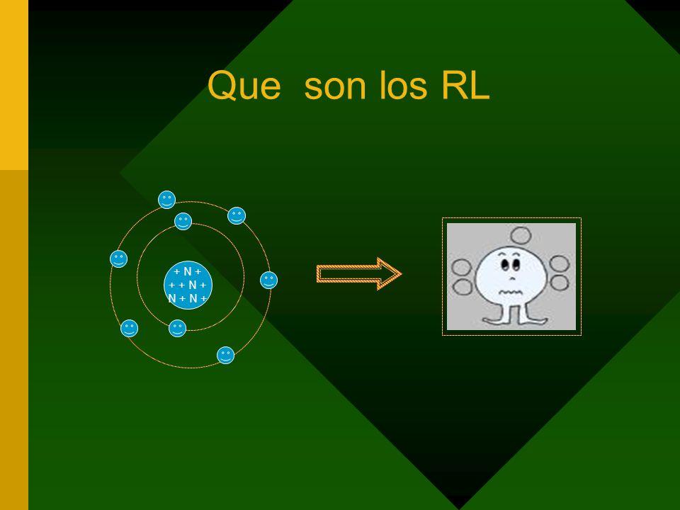 Que son los RL + N + + + N + N + N +