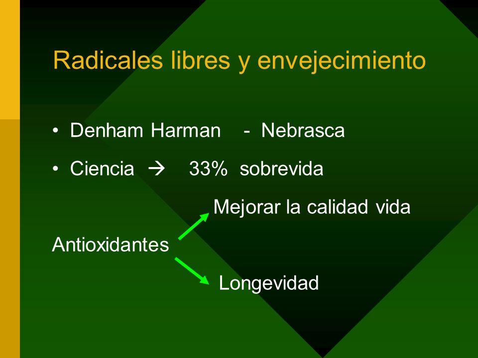 Radicales libres y envejecimiento