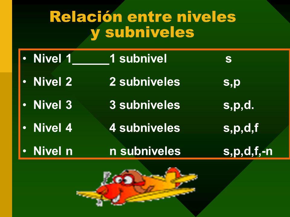 Relación entre niveles y subniveles