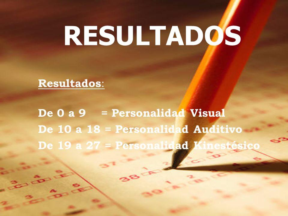 RESULTADOS Resultados: De 0 a 9 = Personalidad Visual