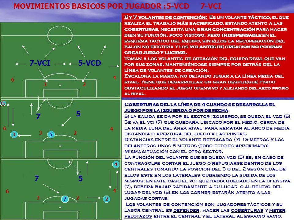 MOVIMIENTOS BASICOS POR JUGADOR :5-VCD 7-VCI