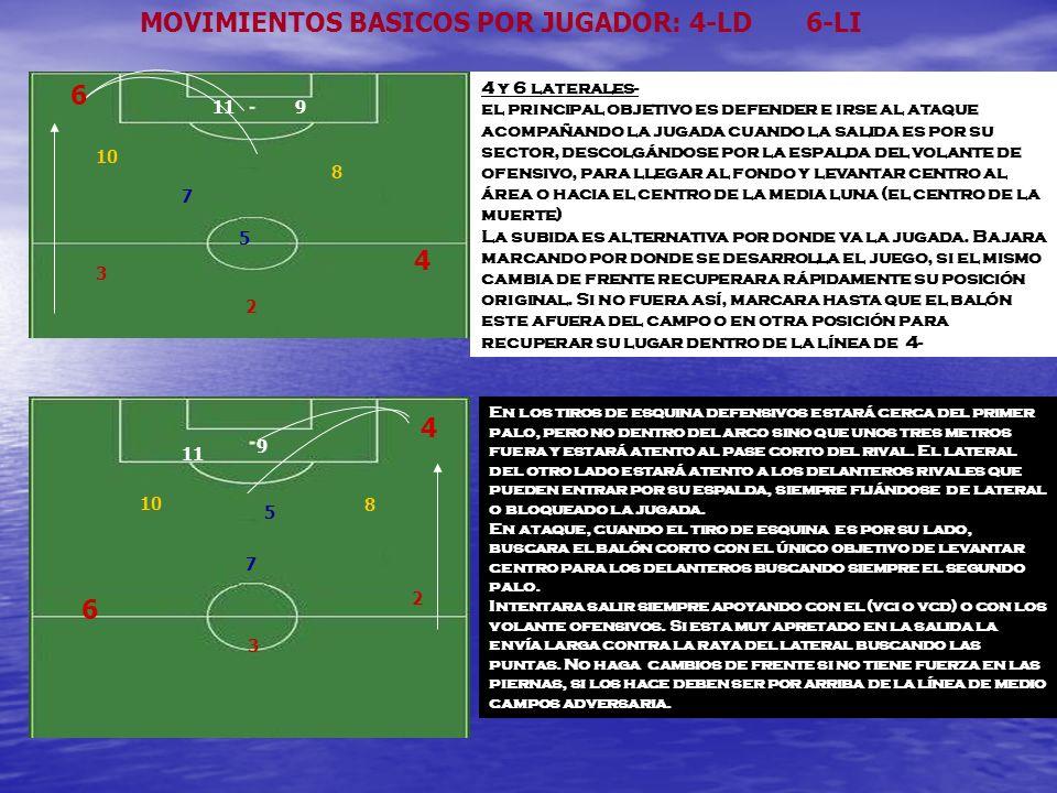 MOVIMIENTOS BASICOS POR JUGADOR: 4-LD 6-LI