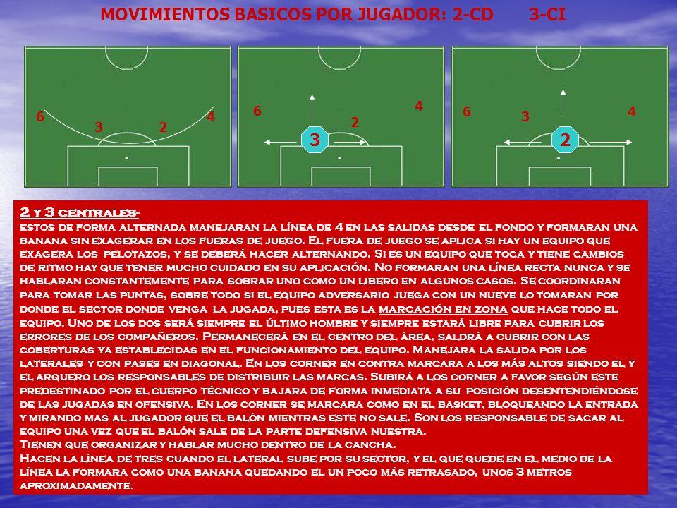 MOVIMIENTOS BASICOS POR JUGADOR: 2-CD 3-CI