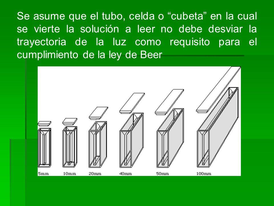Se asume que el tubo, celda o cubeta en la cual se vierte la solución a leer no debe desviar la trayectoria de la luz como requisito para el cumplimiento de la ley de Beer