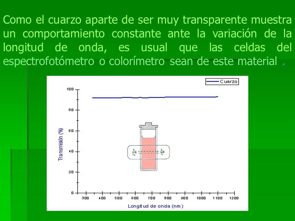 Como el cuarzo aparte de ser muy transparente muestra un comportamiento constante ante la variación de la longitud de onda, es usual que las celdas del espectrofotómetro o colorímetro sean de este material .