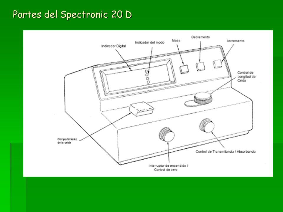 Partes del Spectronic 20 D