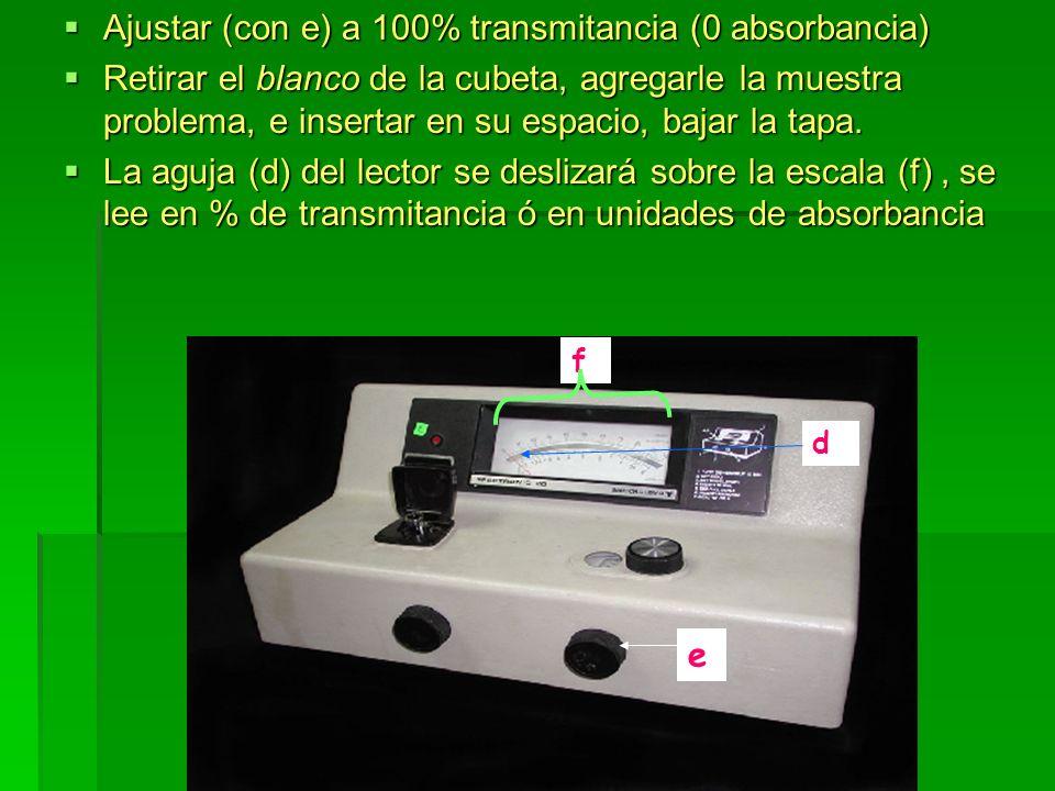 Ajustar (con e) a 100% transmitancia (0 absorbancia)