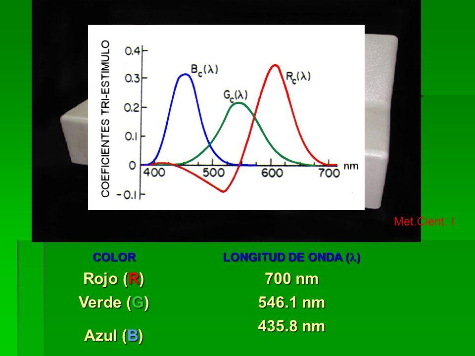 Rojo (R) 700 nm Verde (G) 546.1 nm Azul (B)