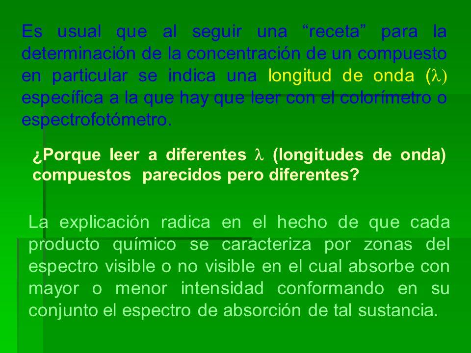 Es usual que al seguir una receta para la determinación de la concentración de un compuesto en particular se indica una longitud de onda (l) específica a la que hay que leer con el colorímetro o espectrofotómetro.