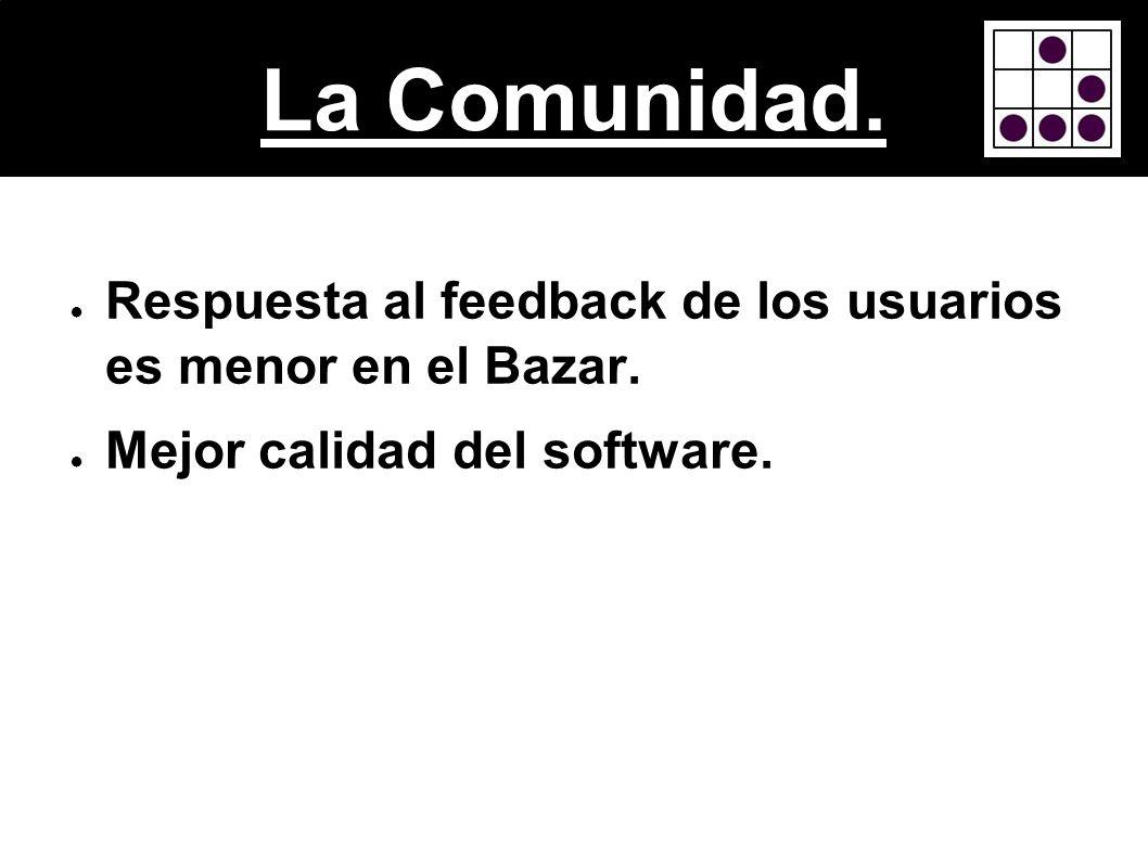 La Comunidad. Respuesta al feedback de los usuarios es menor en el Bazar.