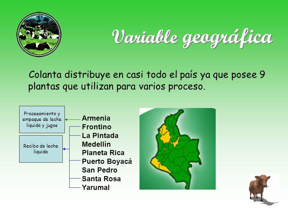 Variable geográficaColanta distribuye en casi todo el país ya que posee 9 plantas que utilizan para varios proceso.