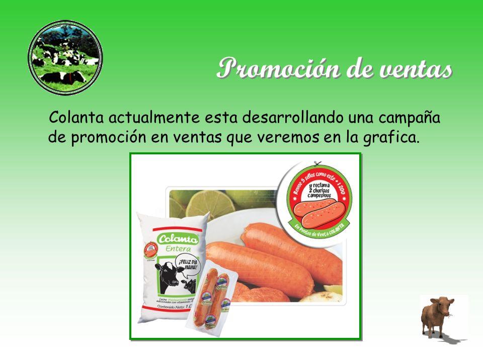 Promoción de ventasColanta actualmente esta desarrollando una campaña de promoción en ventas que veremos en la grafica.
