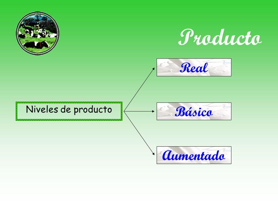 Producto Real Niveles de producto Básico Aumentado