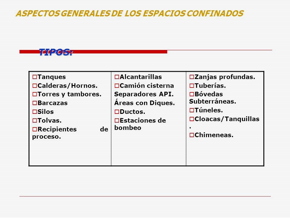 ASPECTOS GENERALES DE LOS ESPACIOS CONFINADOS