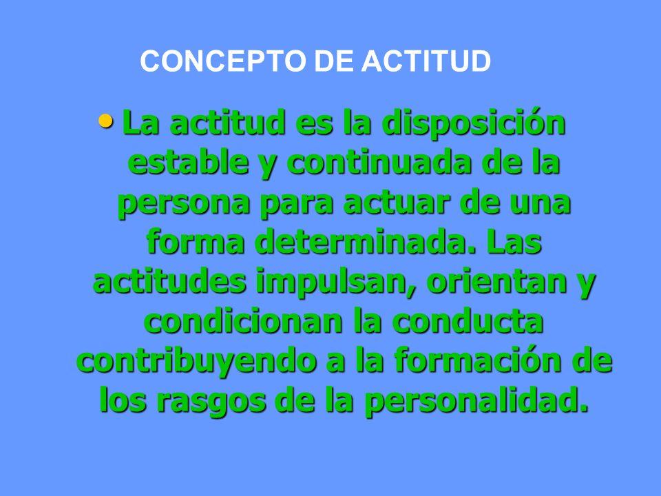 CONCEPTO DE ACTITUD