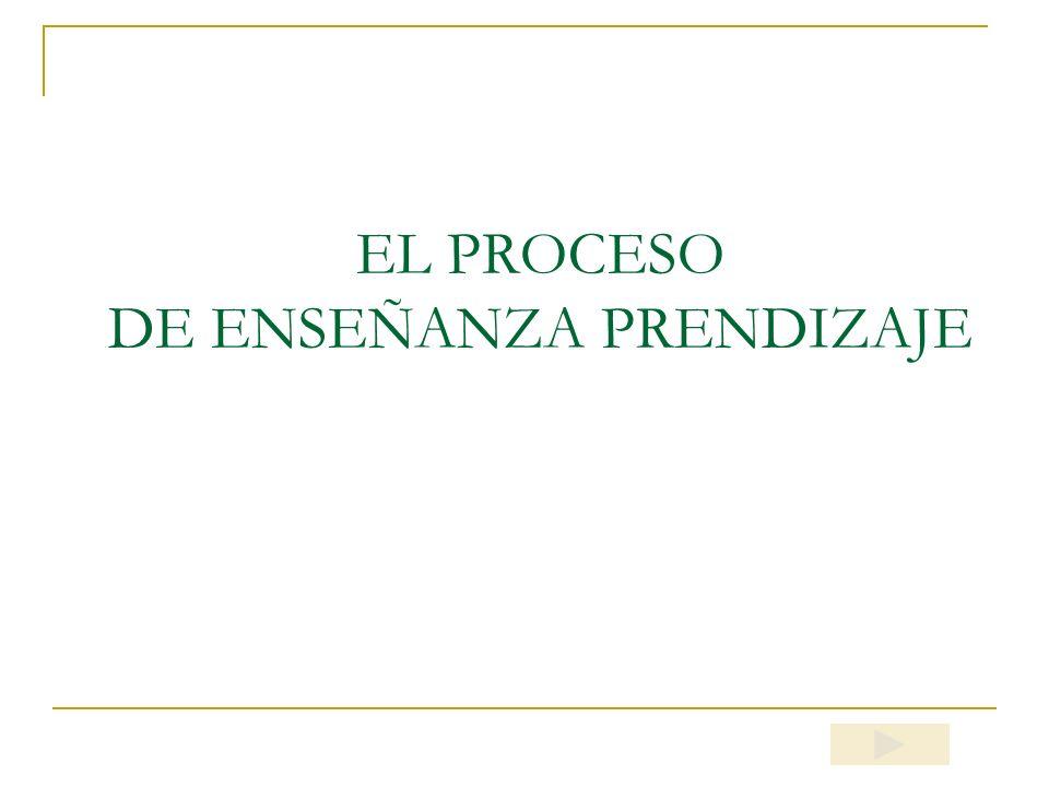 EL PROCESO DE ENSEÑANZA PRENDIZAJE