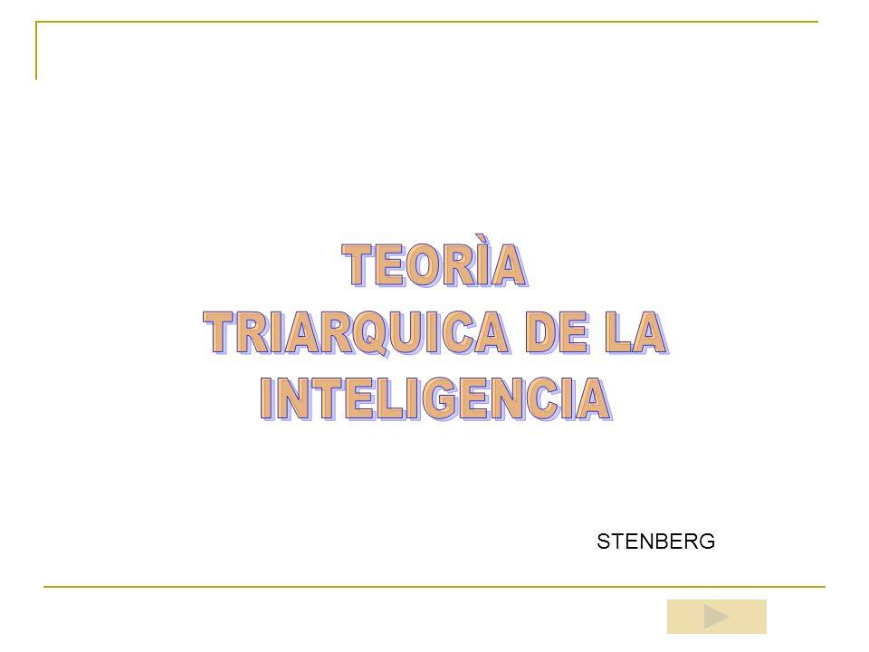 TEORÌA TRIARQUICA DE LA INTELIGENCIA STENBERG