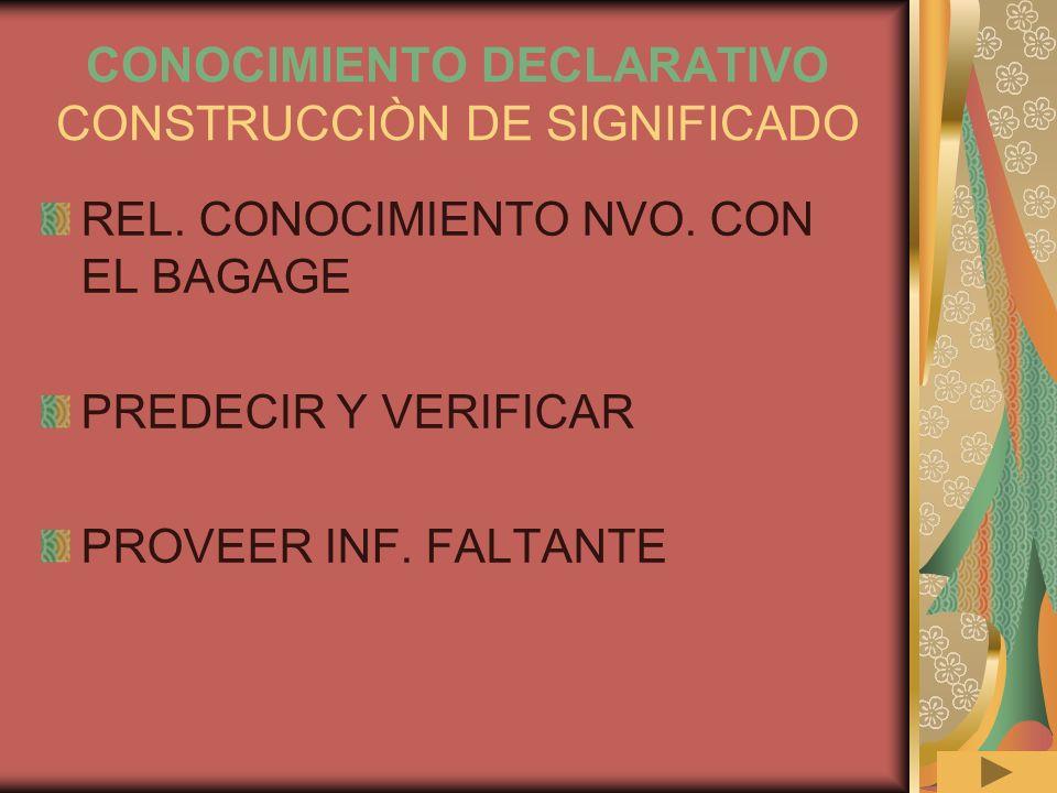 CONOCIMIENTO DECLARATIVO CONSTRUCCIÒN DE SIGNIFICADO