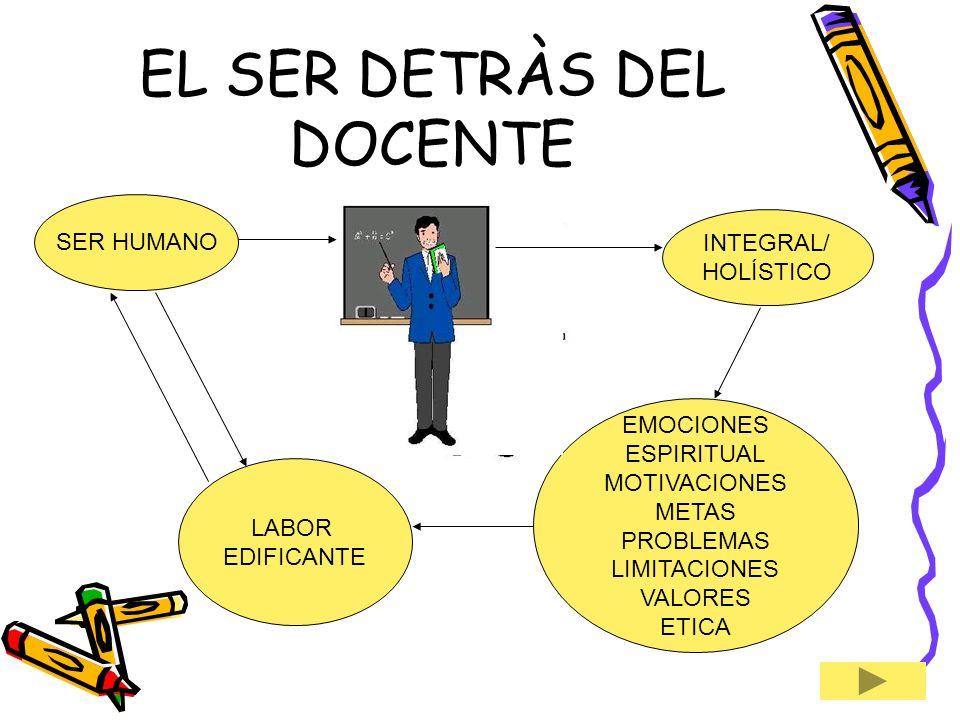 EL SER DETRÀS DEL DOCENTE
