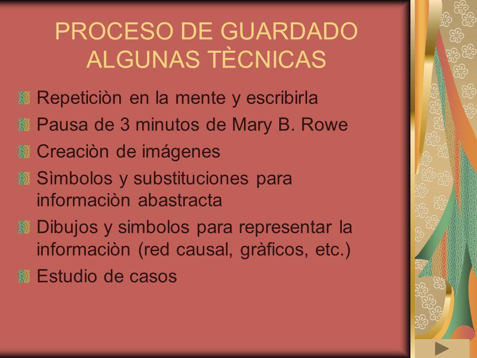 PROCESO DE GUARDADO ALGUNAS TÈCNICAS
