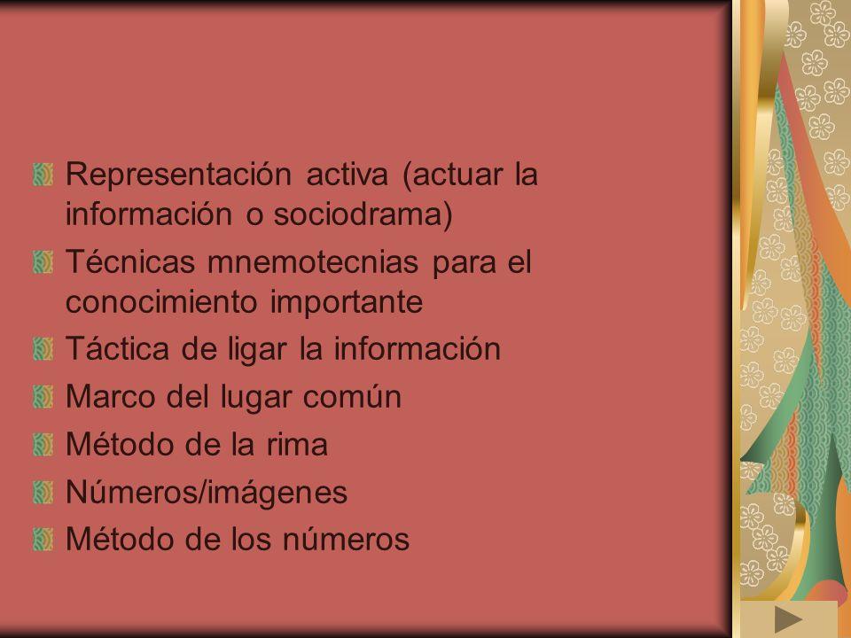 Representación activa (actuar la información o sociodrama)