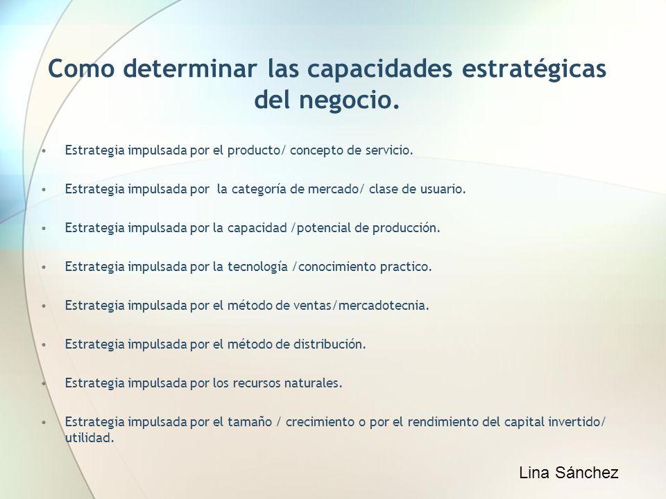 Como determinar las capacidades estratégicas del negocio.