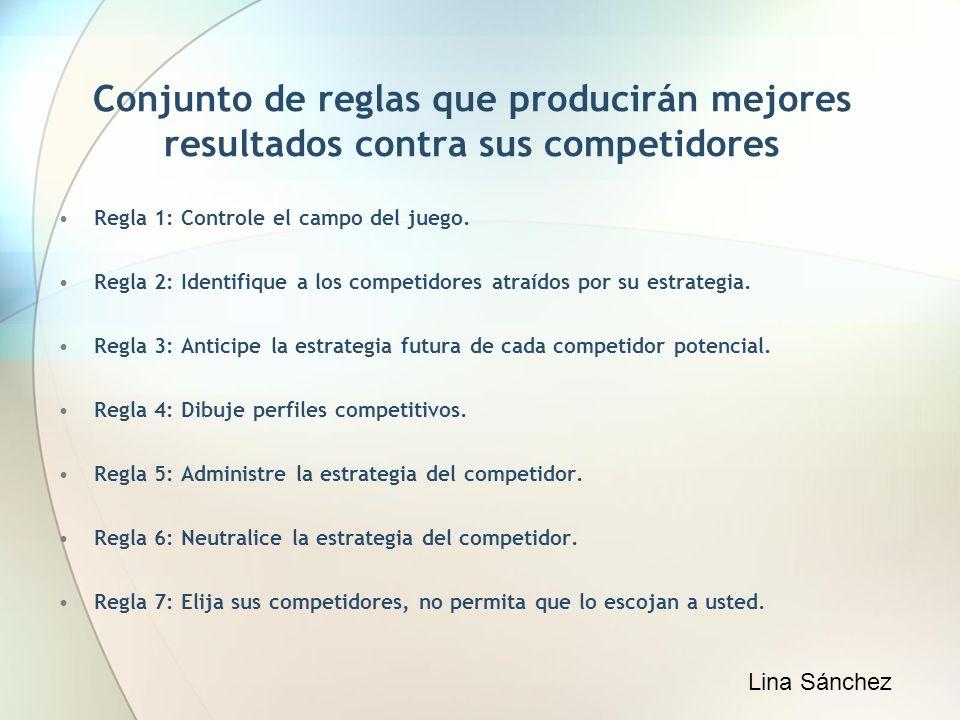 Conjunto de reglas que producirán mejores resultados contra sus competidores