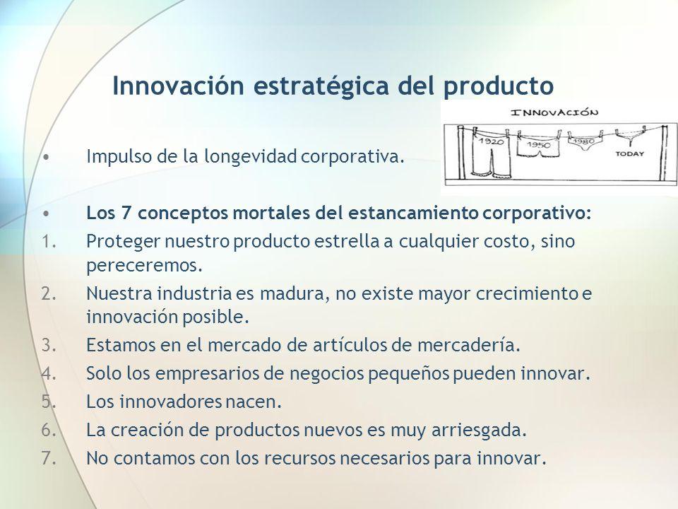 Innovación estratégica del producto