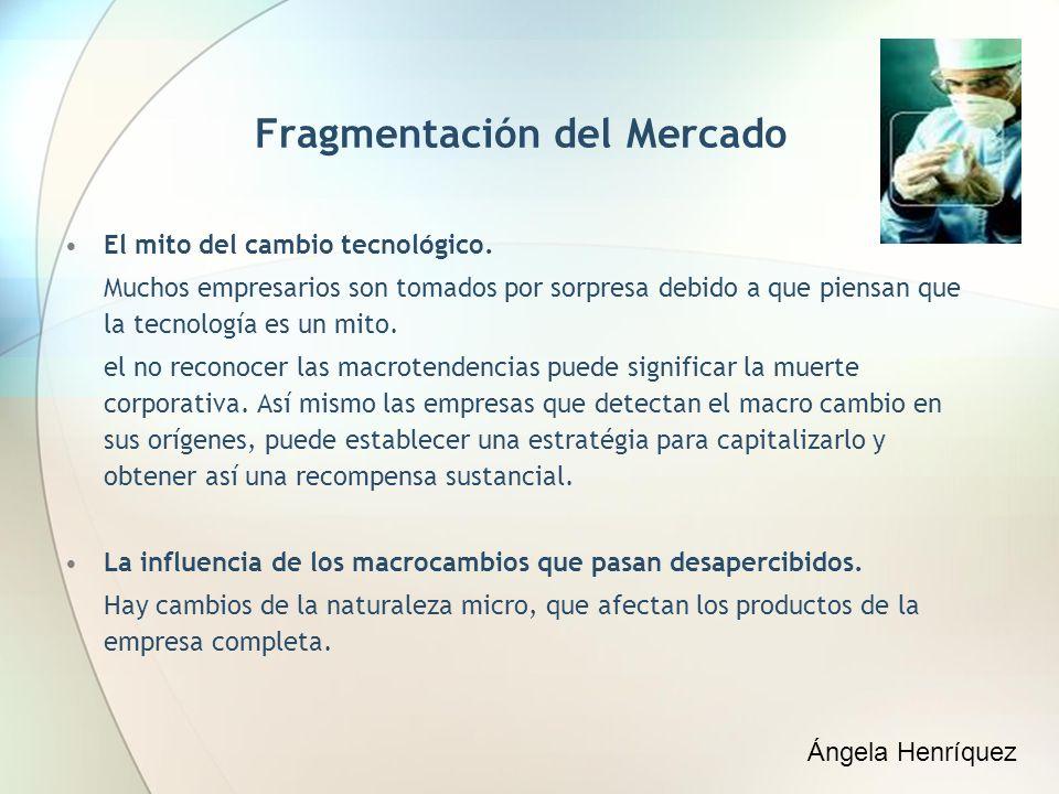 Fragmentación del Mercado