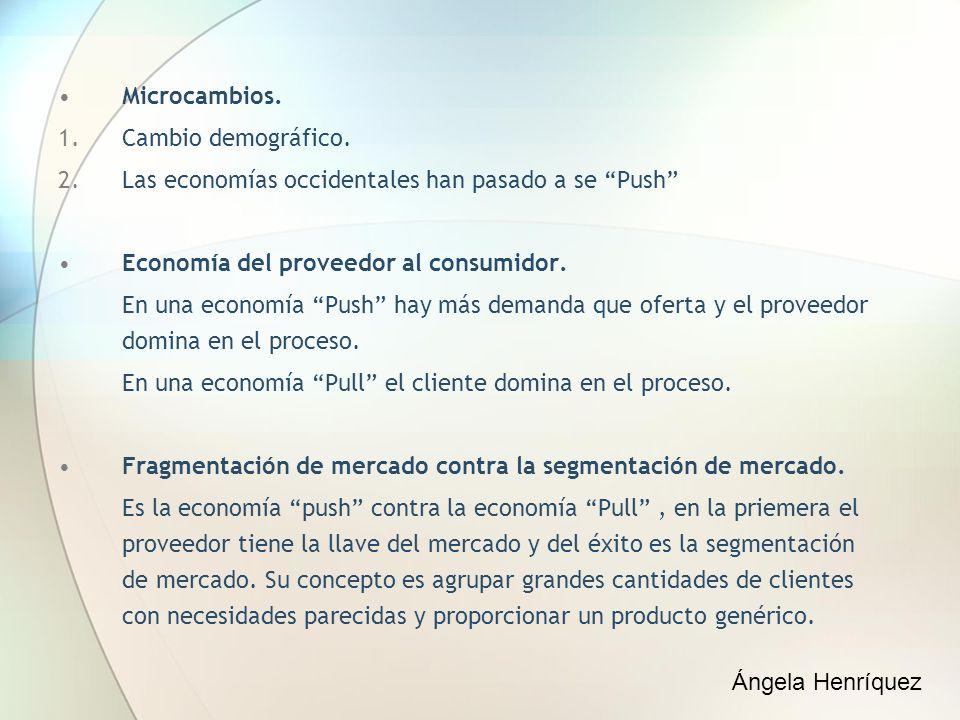 Microcambios. Cambio demográfico. Las economías occidentales han pasado a se Push Economía del proveedor al consumidor.