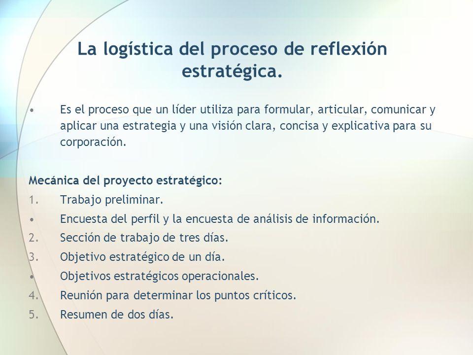 La logística del proceso de reflexión estratégica.