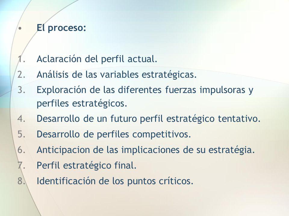 El proceso:Aclaración del perfil actual. Análisis de las variables estratégicas.