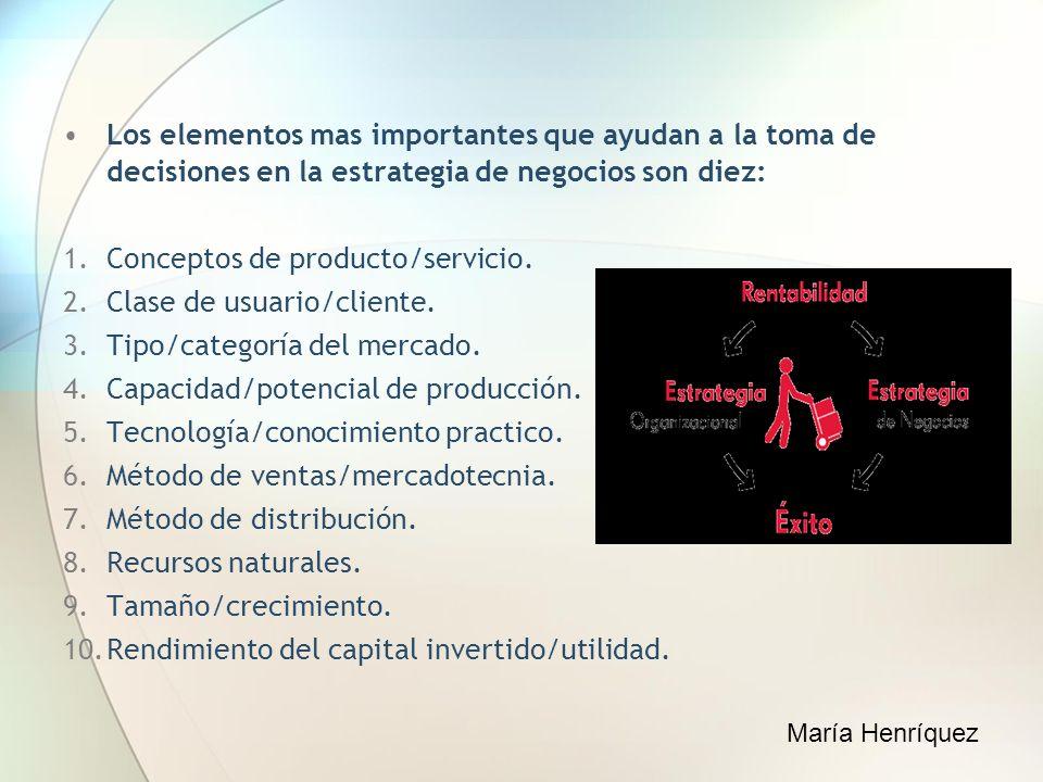 Conceptos de producto/servicio. Clase de usuario/cliente.