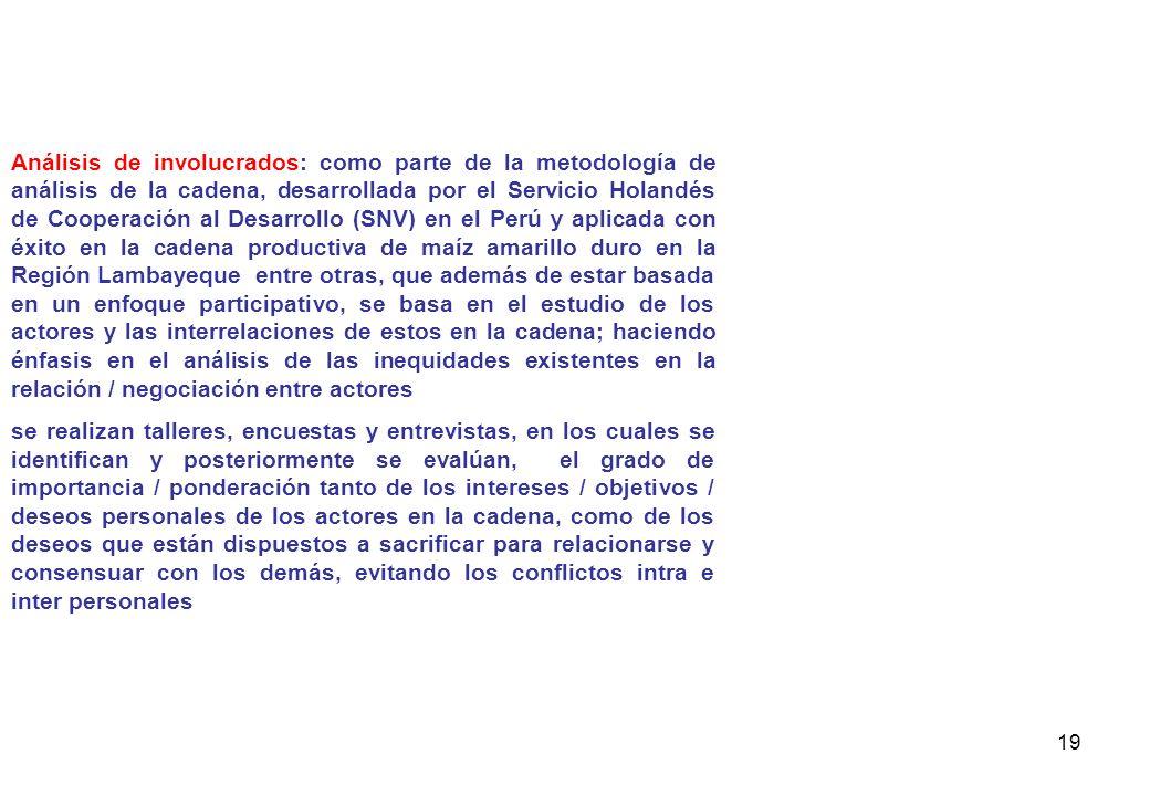 Análisis de involucrados: como parte de la metodología de análisis de la cadena, desarrollada por el Servicio Holandés de Cooperación al Desarrollo (SNV) en el Perú y aplicada con éxito en la cadena productiva de maíz amarillo duro en la Región Lambayeque entre otras, que además de estar basada en un enfoque participativo, se basa en el estudio de los actores y las interrelaciones de estos en la cadena; haciendo énfasis en el análisis de las inequidades existentes en la relación / negociación entre actores