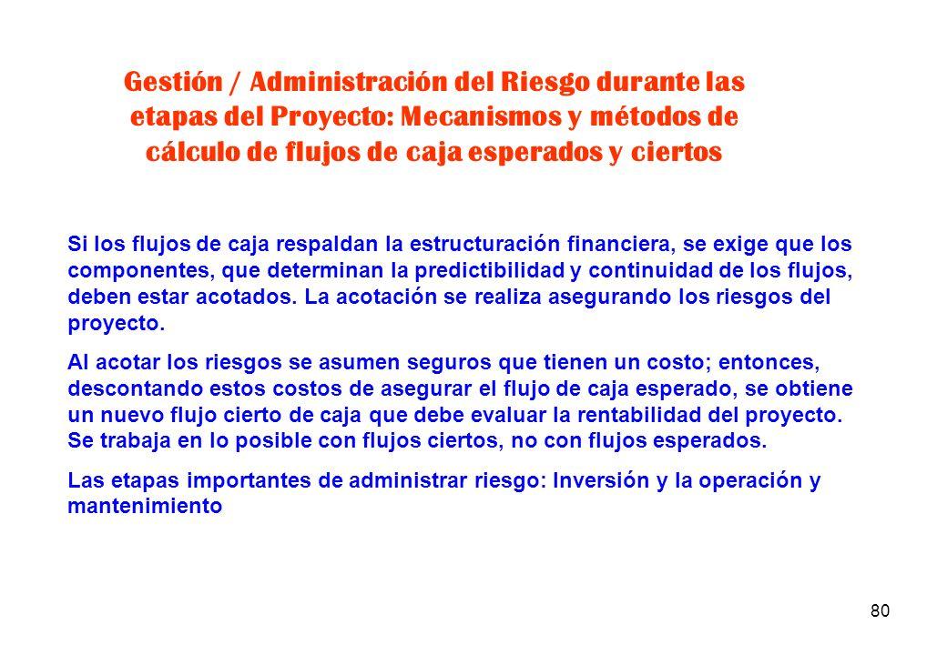 Gestión / Administración del Riesgo durante las etapas del Proyecto: Mecanismos y métodos de cálculo de flujos de caja esperados y ciertos