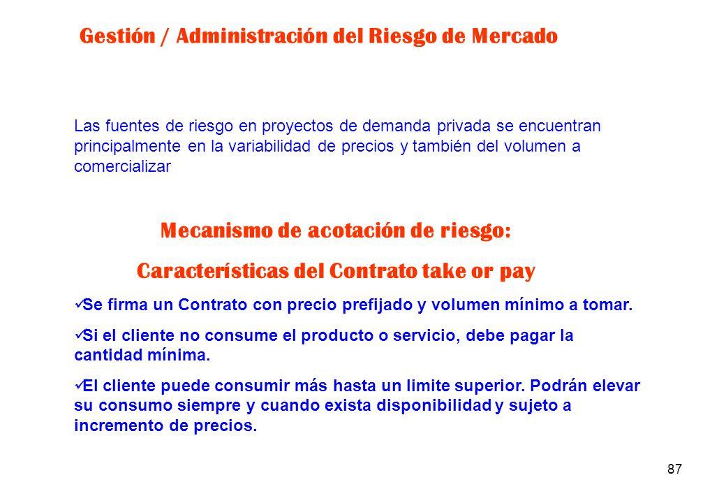 Gestión / Administración del Riesgo de Mercado