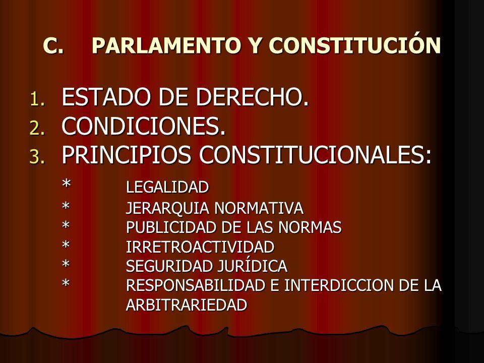 C. PARLAMENTO Y CONSTITUCIÓN