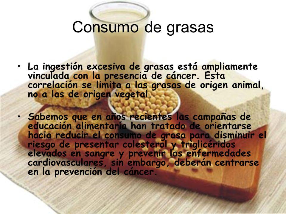 Consumo de grasas
