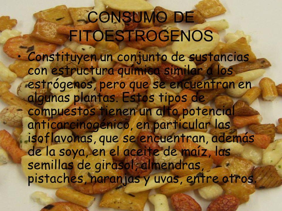 CONSUMO DE FITOESTROGENOS