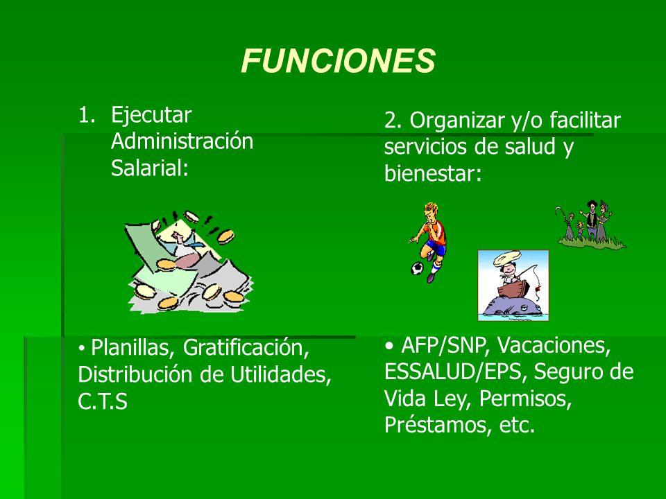 FUNCIONES Ejecutar Administración Salarial: