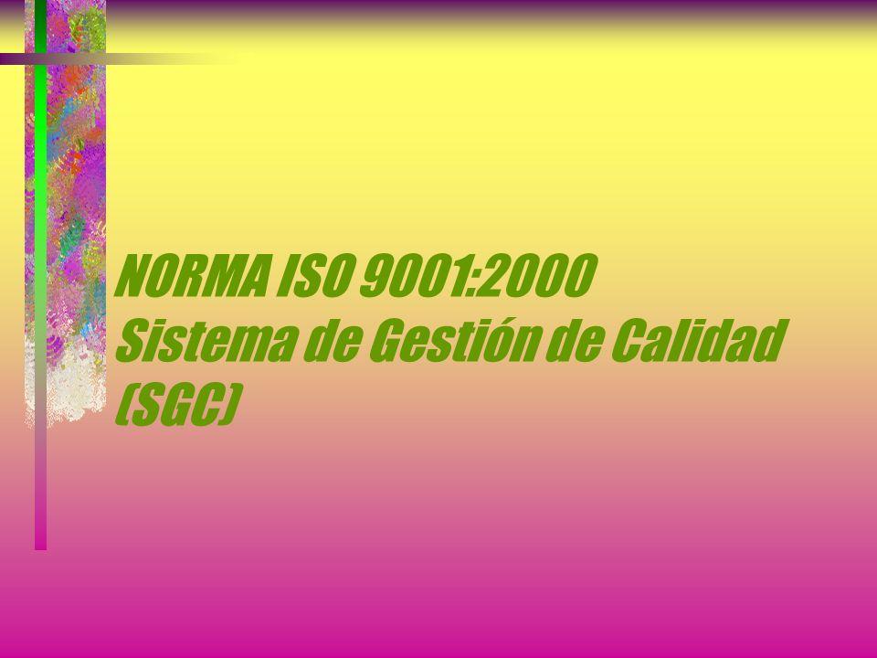 NORMA ISO 9001:2000 Sistema de Gestión de Calidad (SGC)