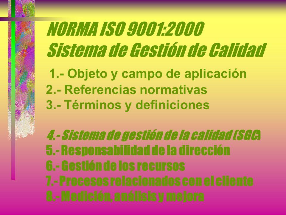 NORMA ISO 9001:2000 Sistema de Gestión de Calidad 1