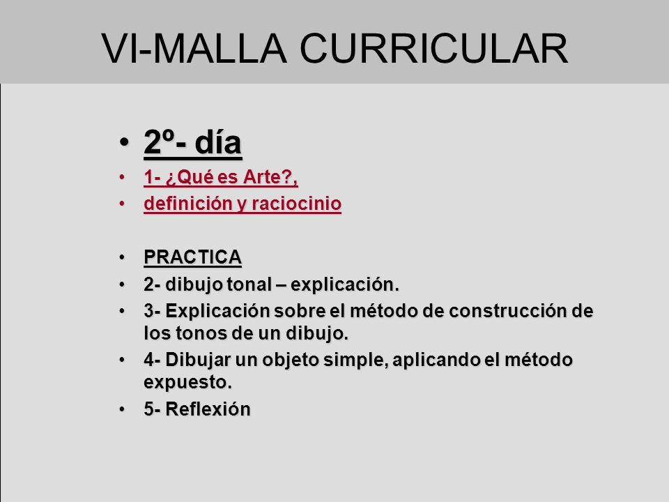 VI-MALLA CURRICULAR 2º- día 1- ¿Qué es Arte , definición y raciocinio