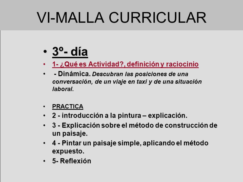 VI-MALLA CURRICULAR 3º- día