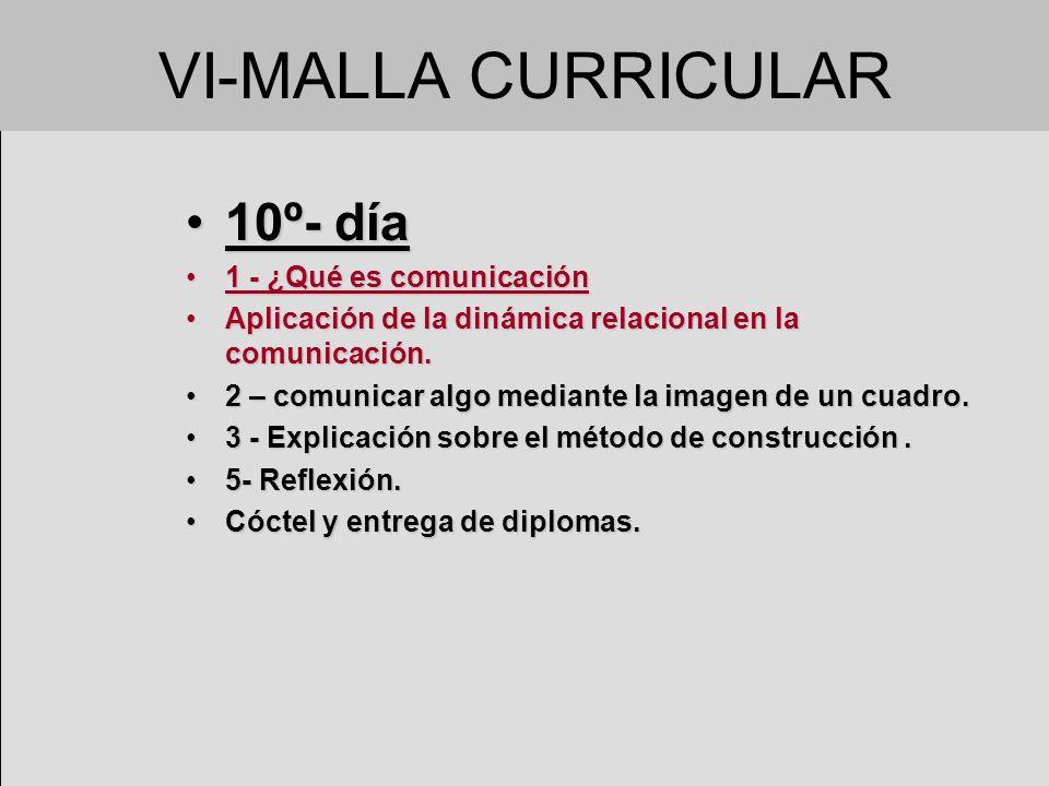 VI-MALLA CURRICULAR 10º- día 1 - ¿Qué es comunicación