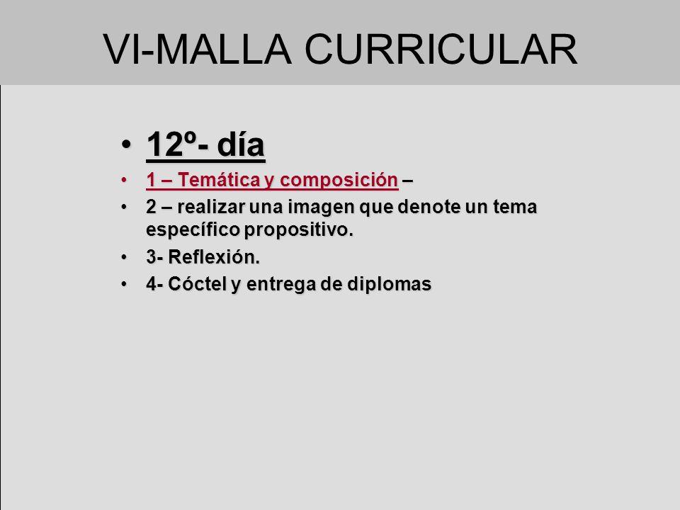 VI-MALLA CURRICULAR 12º- día 1 – Temática y composición –